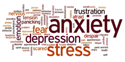 Anxiety - Fears - Panic Attacks