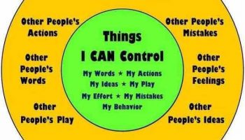 Things You Can't Control List [INFO GRAPHICS]